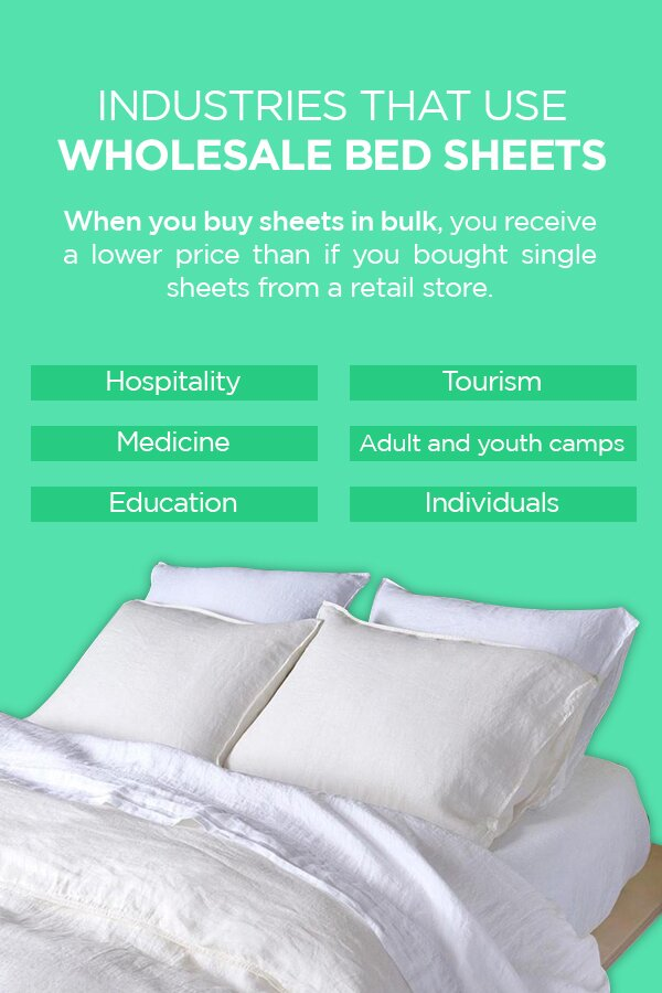 Industries that Use Wholesale Bed Sheets