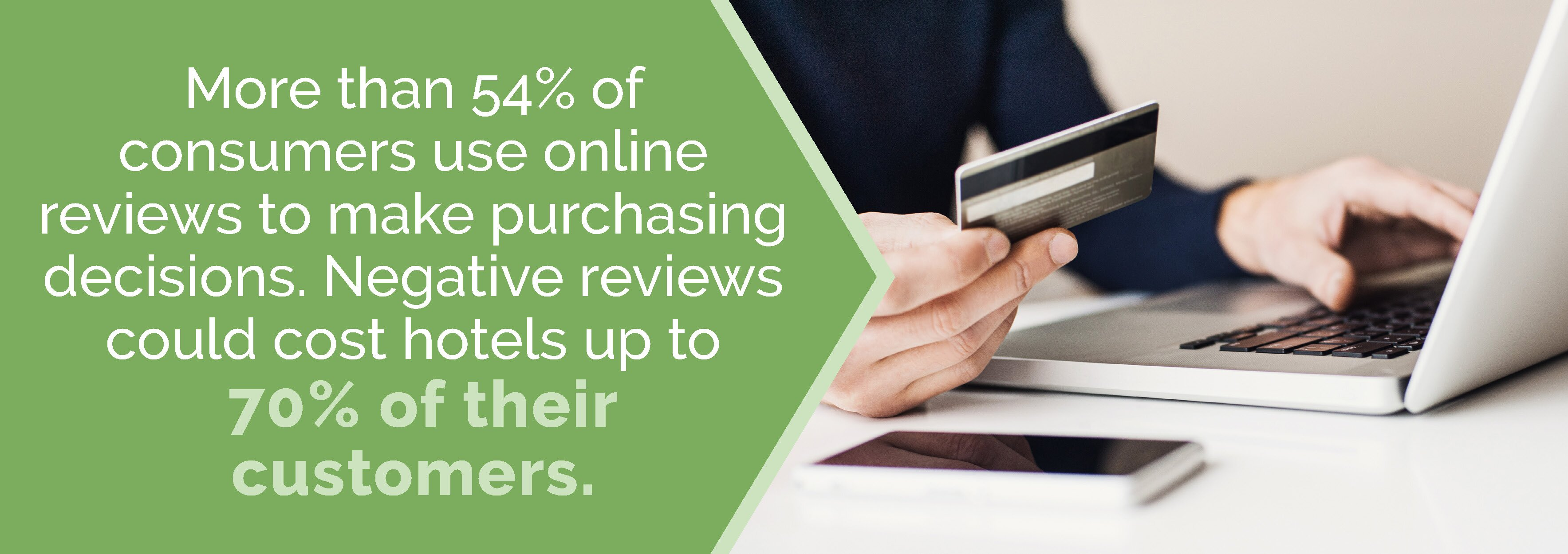54% of consumers use online reviews to make purchasing decisions.