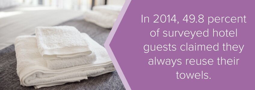 In 2014, 49.8 percent of surveyed hotel guests claimed they always reuse their towels