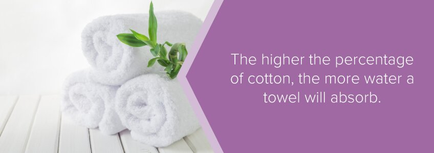 The higher the cotton percentage the more absorbent the towel is.