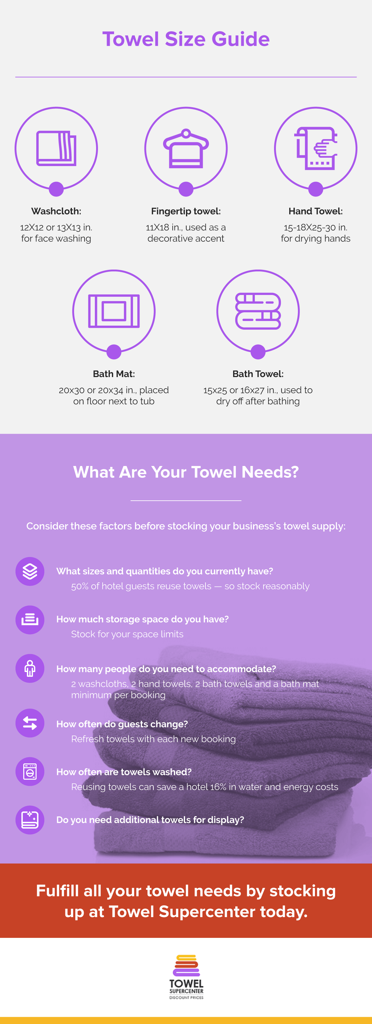 The Towel Size Guide For Choosing The Right Towels Towel Supercenter