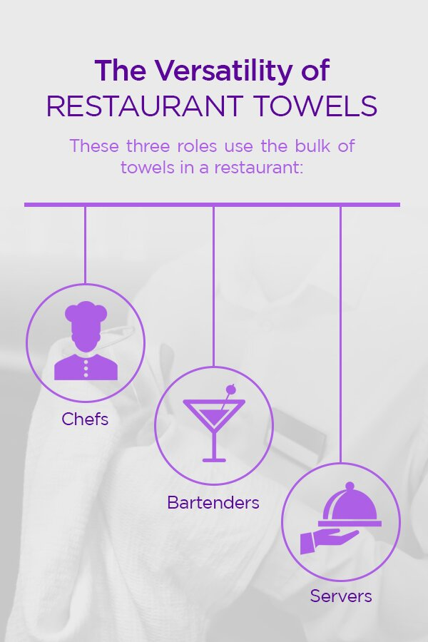 The Versatility of Restaurant Towels
